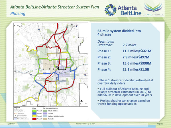 Proposed streetcar routes